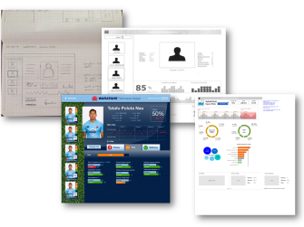 From sketches, to wireframes and detailed designs.